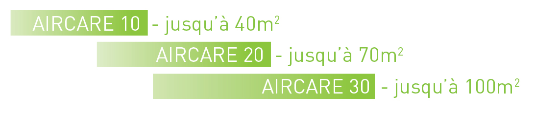 aircare-puissance-300x66.png